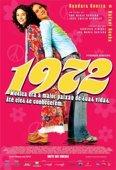 1972ungm